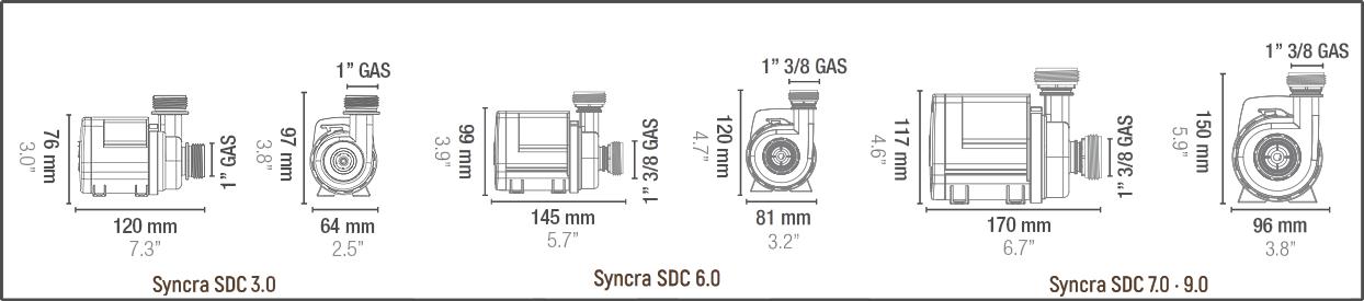 SYNCRA sdc